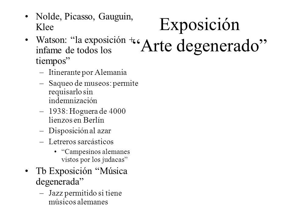Exposición Arte degenerado Nolde, Picasso, Gauguin, Klee Watson: la exposición + infame de todos los tiempos –Itinerante por Alemania –Saqueo de museo