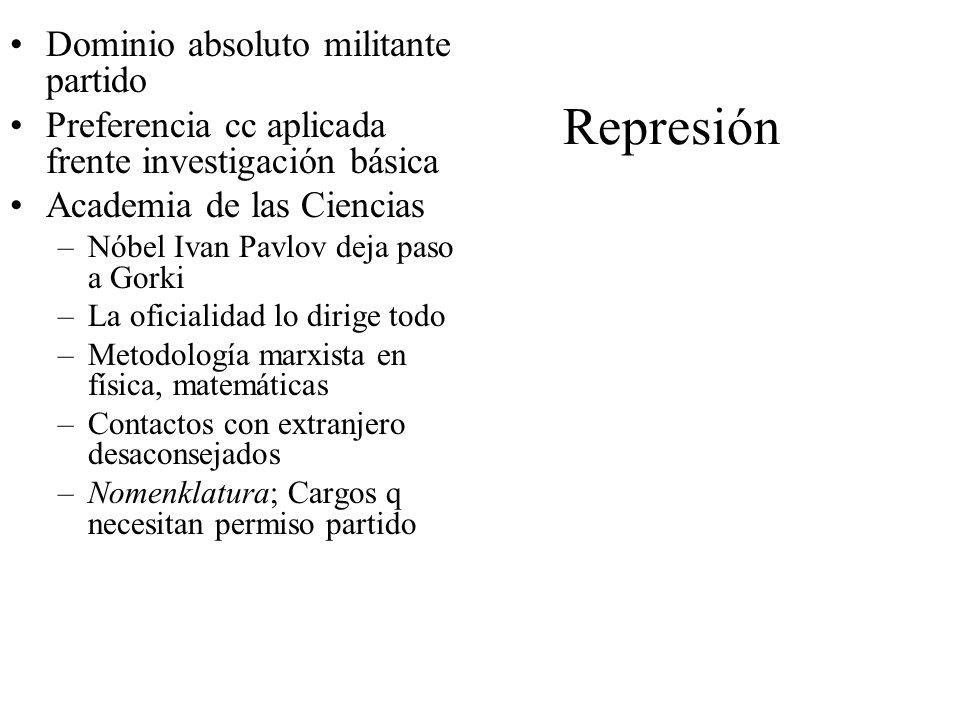 Represión Dominio absoluto militante partido Preferencia cc aplicada frente investigación básica Academia de las Ciencias –Nóbel Ivan Pavlov deja paso