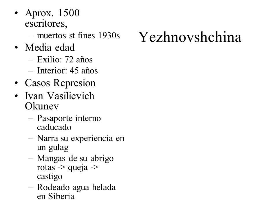 Yezhnovshchina Aprox. 1500 escritores, –muertos st fines 1930s Media edad –Exilio: 72 años –Interior: 45 años Casos Represion Ivan Vasilievich Okunev