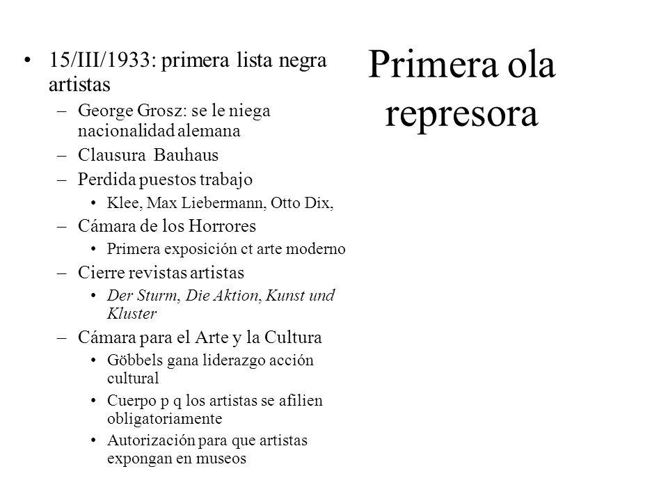Primera ola represora 15/III/1933: primera lista negra artistas –George Grosz: se le niega nacionalidad alemana –Clausura Bauhaus –Perdida puestos tra