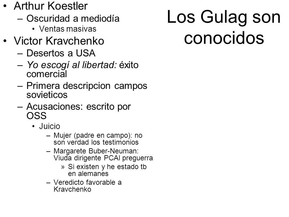 Los Gulag son conocidos Arthur Koestler –Oscuridad a mediodía Ventas masivas Victor Kravchenko –Desertos a USA –Yo escogí al libertad: éxito comercial