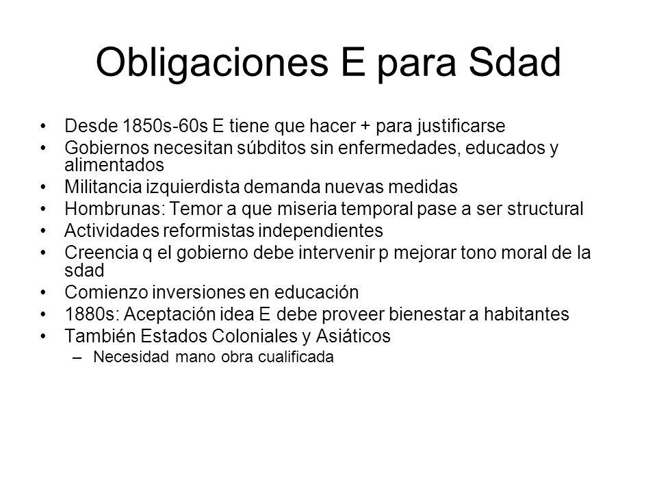Obligaciones E para Sdad Desde 1850s-60s E tiene que hacer + para justificarse Gobiernos necesitan súbditos sin enfermedades, educados y alimentados M