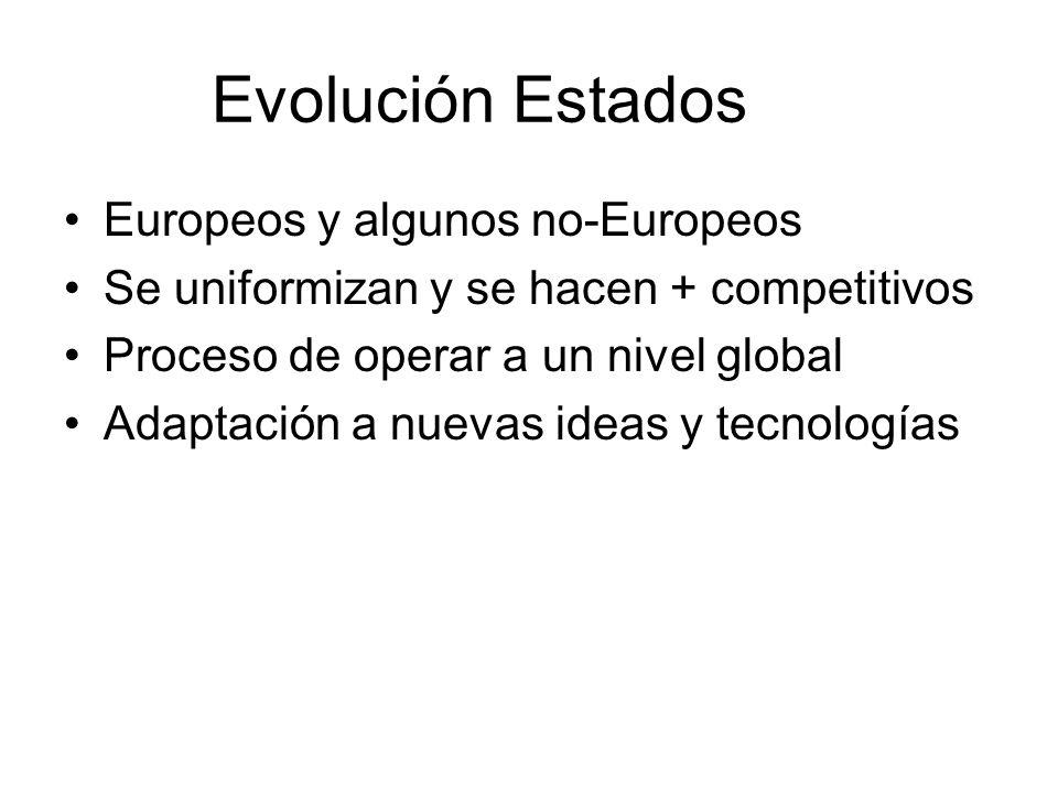 Evolución Estados Europeos y algunos no-Europeos Se uniformizan y se hacen + competitivos Proceso de operar a un nivel global Adaptación a nuevas idea