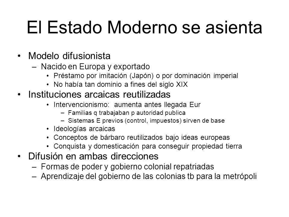 El Estado Moderno se asienta Modelo difusionista –Nacido en Europa y exportado Préstamo por imitación (Japón) o por dominación imperial No había tan d