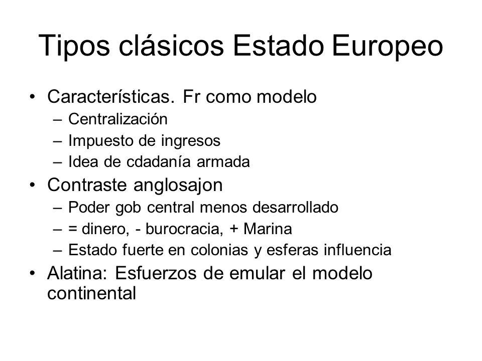 Tipos clásicos Estado Europeo Características. Fr como modelo –Centralización –Impuesto de ingresos –Idea de cdadanía armada Contraste anglosajon –Pod