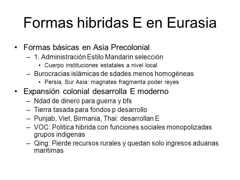 Formas hibridas E en Eurasia Formas básicas en Asia Precolonial –1. Administración Estilo Mandarin selección Cuerpo instituciones estatales a nivel lo