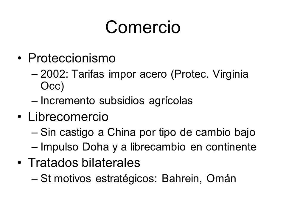 Comercio Proteccionismo –2002: Tarifas impor acero (Protec.