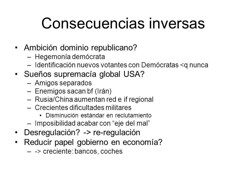 Consecuencias inversas Ambición dominio republicano.