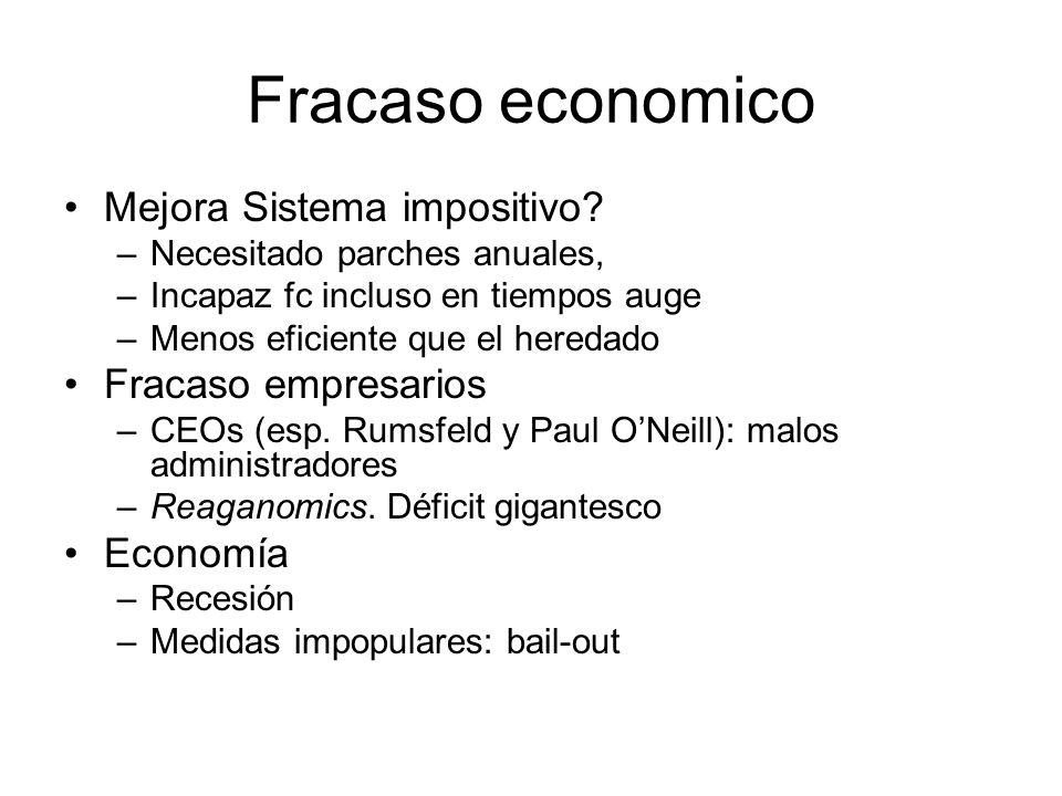 Fracaso economico Mejora Sistema impositivo.