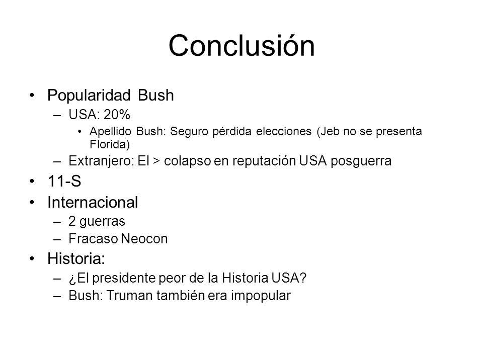 Conclusión Popularidad Bush –USA: 20% Apellido Bush: Seguro pérdida elecciones (Jeb no se presenta Florida) –Extranjero: El > colapso en reputación USA posguerra 11-S Internacional –2 guerras –Fracaso Neocon Historia: –¿El presidente peor de la Historia USA.