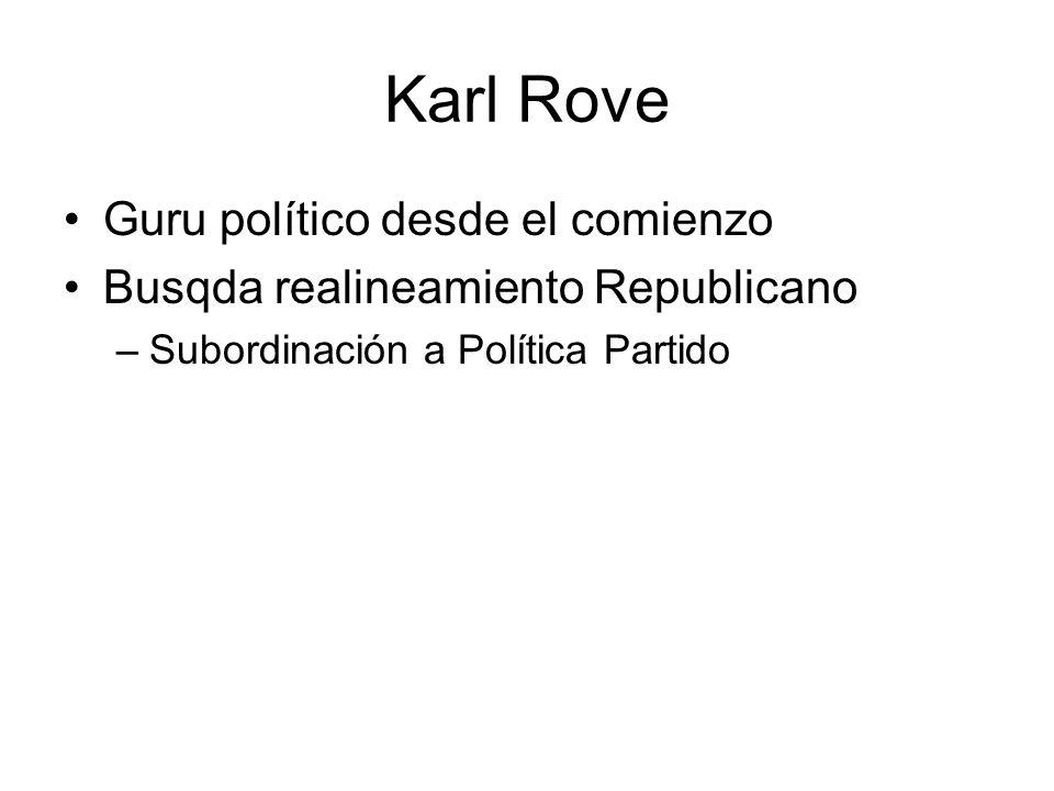 Karl Rove Guru político desde el comienzo Busqda realineamiento Republicano –Subordinación a Política Partido