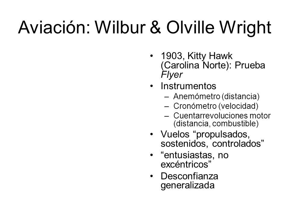 Aviación: Wilbur & Olville Wright 1903, Kitty Hawk (Carolina Norte): Prueba Flyer Instrumentos –Anemómetro (distancia) –Cronómetro (velocidad) –Cuenta