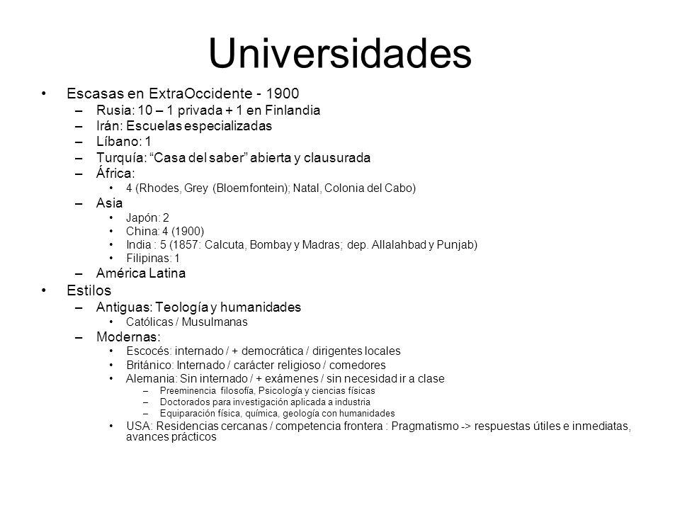 Universidades Escasas en ExtraOccidente - 1900 –Rusia: 10 – 1 privada + 1 en Finlandia –Irán: Escuelas especializadas –Líbano: 1 –Turquía: Casa del sa