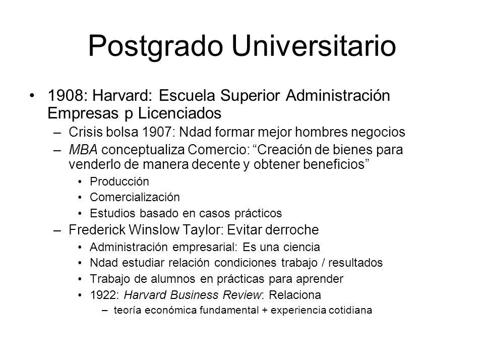 Postgrado Universitario 1908: Harvard: Escuela Superior Administración Empresas p Licenciados –Crisis bolsa 1907: Ndad formar mejor hombres negocios –