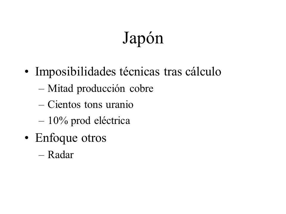 Japón Imposibilidades técnicas tras cálculo –Mitad producción cobre –Cientos tons uranio –10% prod eléctrica Enfoque otros –Radar