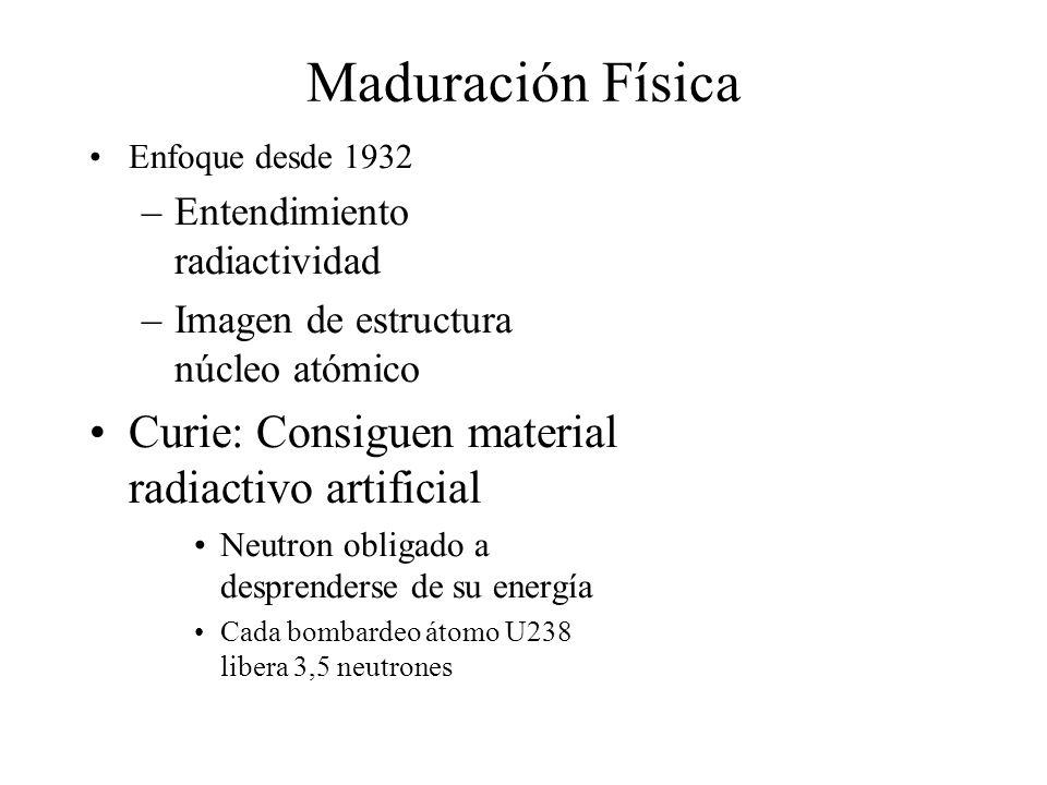 Teoría desintegración radiactiva Beta Enrico Fermi (Premio Nóbel 1938) Interacción débil energía radiación y desprendida del núcleo 4 fuerzas: gravitatoria, electromagnética, nuclear fuerte y débil Elementos + ligeros se transmutan en + ligeros, los + pesados al revés Barreras eléctricas captura al nuevo neutrón y lo desintegran en un elemento con un numero atómico mas elevado Posibilidad: Uranio (92)se bombardea, se captura uno y se produce un isótopo mas pesado: U238 a U239 Desintegración en un elemento nuevo nunca visto (93)