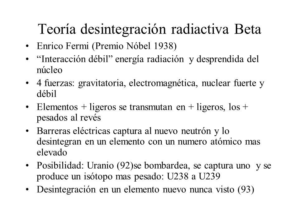 Teoría desintegración radiactiva Beta Enrico Fermi (Premio Nóbel 1938) Interacción débil energía radiación y desprendida del núcleo 4 fuerzas: gravita