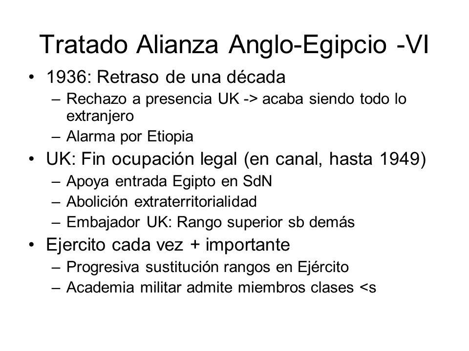 Tratado Alianza Anglo-Egipcio -VI 1936: Retraso de una década –Rechazo a presencia UK -> acaba siendo todo lo extranjero –Alarma por Etiopia UK: Fin o
