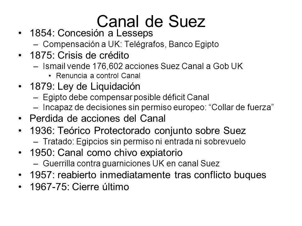 Canal de Suez 1854: Concesión a Lesseps –Compensación a UK: Telégrafos, Banco Egipto 1875: Crisis de crédito –Ismail vende 176,602 acciones Suez Canal