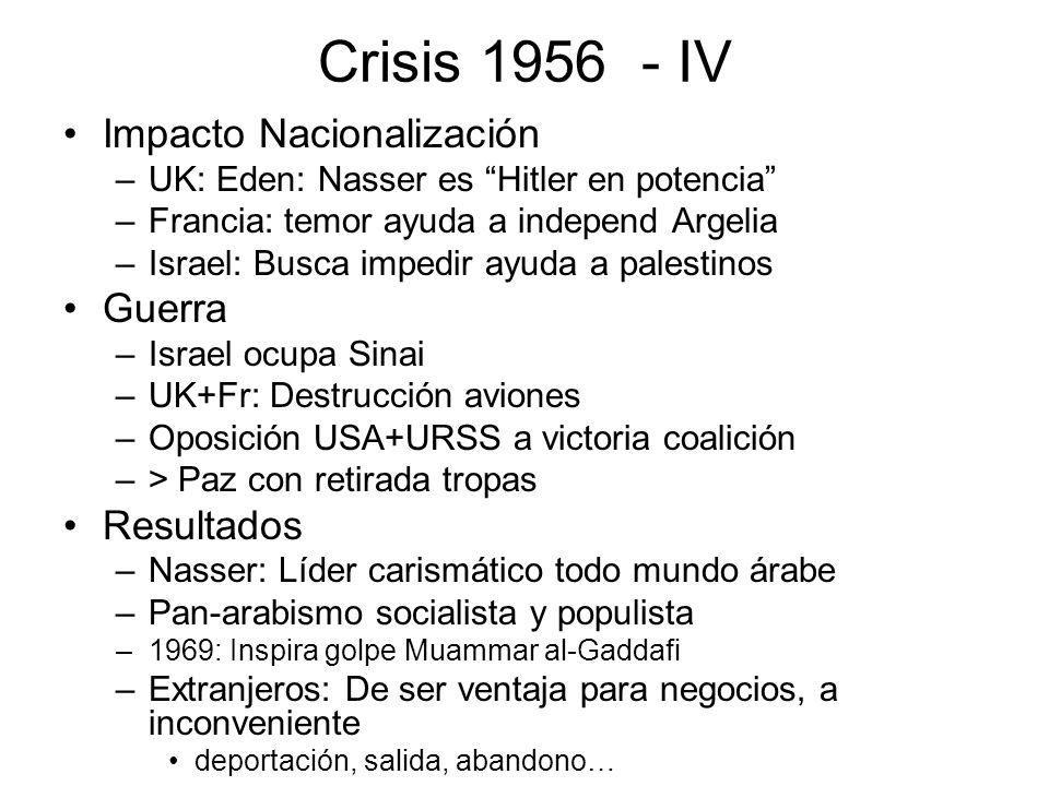 Crisis 1956 - IV Impacto Nacionalización –UK: Eden: Nasser es Hitler en potencia –Francia: temor ayuda a independ Argelia –Israel: Busca impedir ayuda