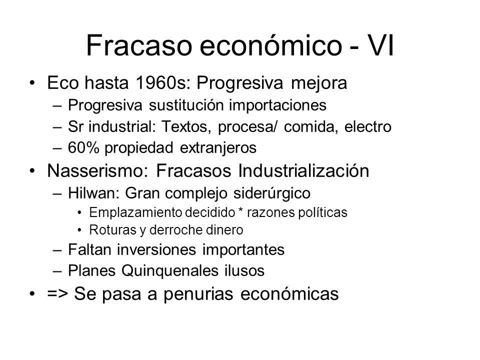 Fracaso económico - VI Eco hasta 1960s: Progresiva mejora –Progresiva sustitución importaciones –Sr industrial: Textos, procesa/ comida, electro –60%