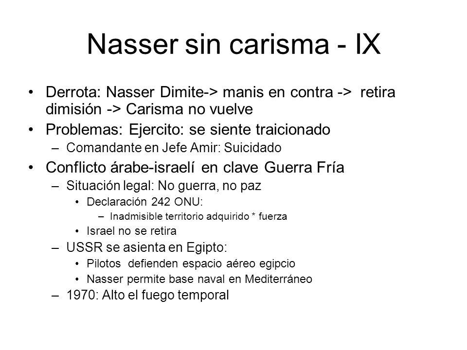 Nasser sin carisma - IX Derrota: Nasser Dimite-> manis en contra -> retira dimisión -> Carisma no vuelve Problemas: Ejercito: se siente traicionado –C