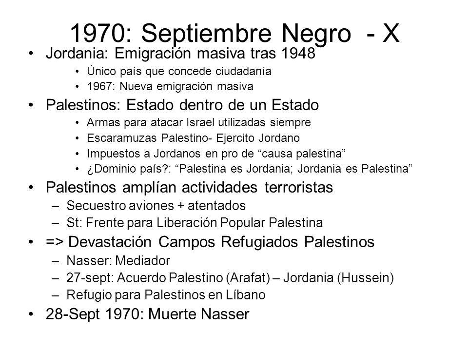 1970: Septiembre Negro - X Jordania: Emigración masiva tras 1948 Único país que concede ciudadanía 1967: Nueva emigración masiva Palestinos: Estado de