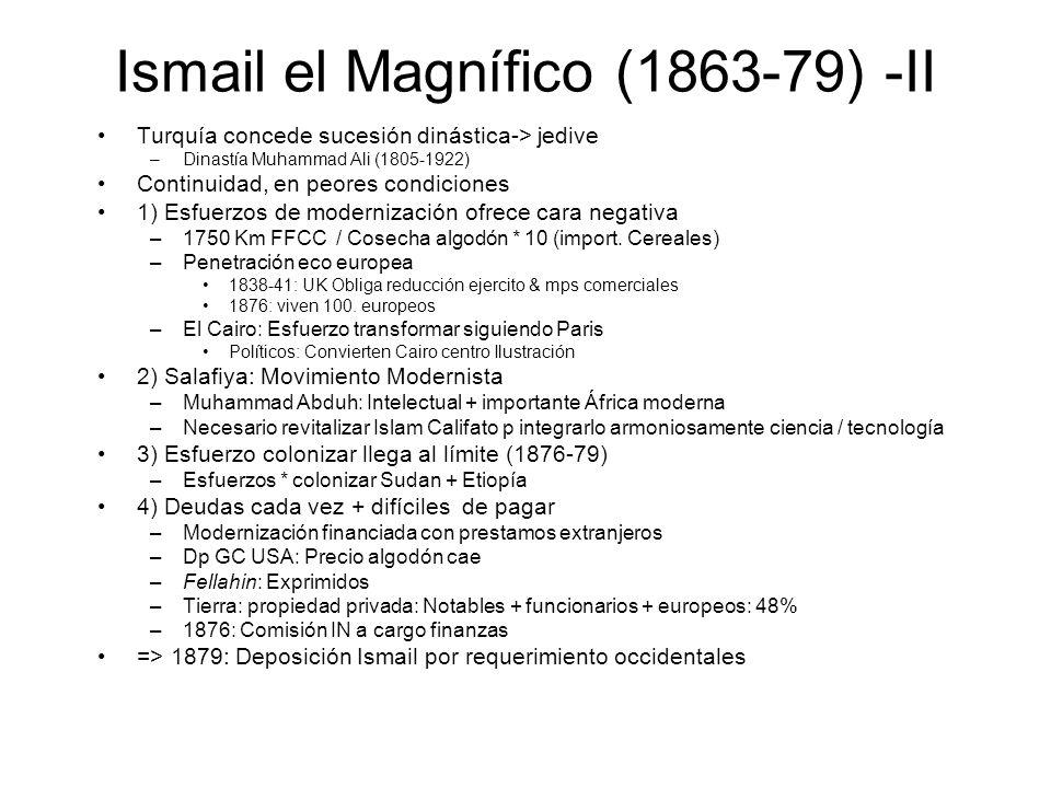 Ismail el Magnífico (1863-79) -II Turquía concede sucesión dinástica-> jedive –Dinastía Muhammad Ali (1805-1922) Continuidad, en peores condiciones 1)