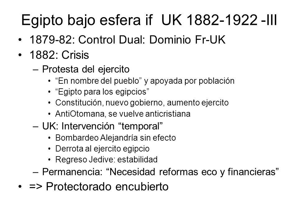 Egipto bajo esfera if UK 1882-1922 -III 1879-82: Control Dual: Dominio Fr-UK 1882: Crisis –Protesta del ejercito En nombre del pueblo y apoyada por po
