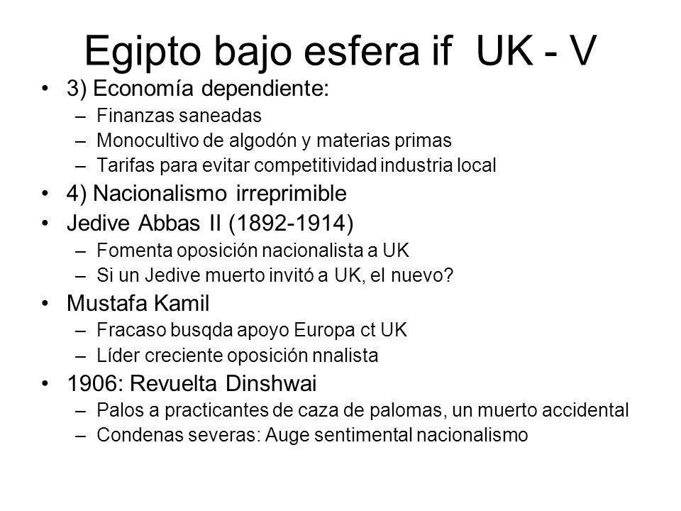 Egipto bajo esfera if UK - V 3) Economía dependiente: –Finanzas saneadas –Monocultivo de algodón y materias primas –Tarifas para evitar competitividad