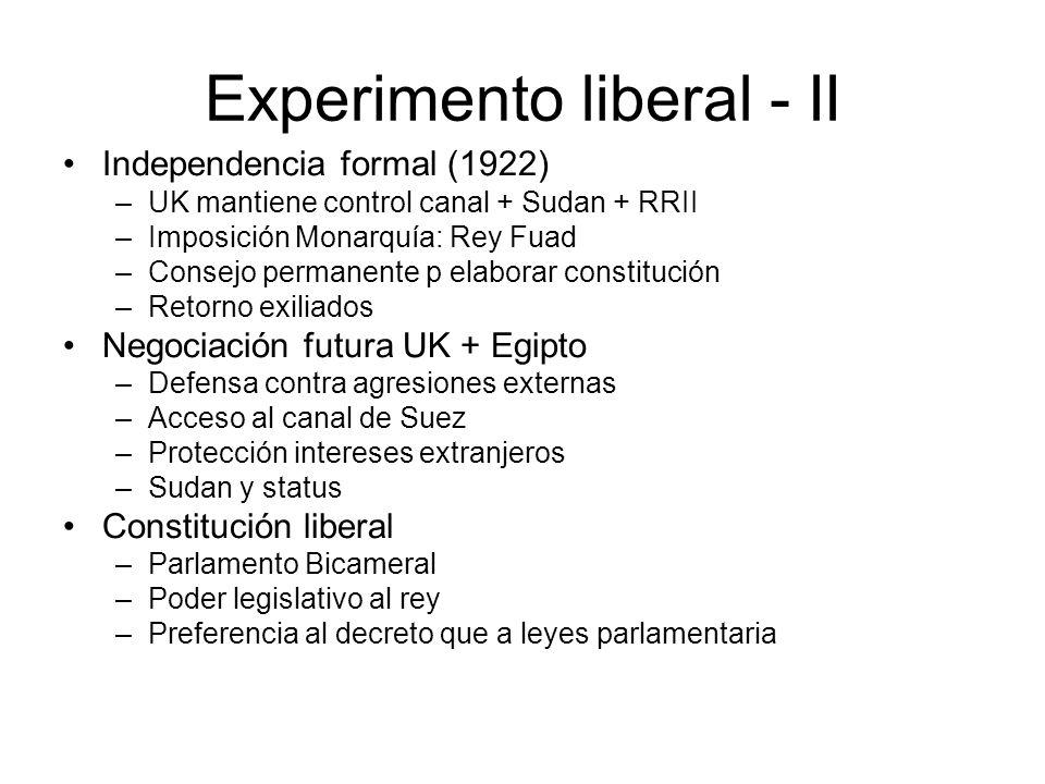 Experimento liberal - II Independencia formal (1922) –UK mantiene control canal + Sudan + RRII –Imposición Monarquía: Rey Fuad –Consejo permanente p e