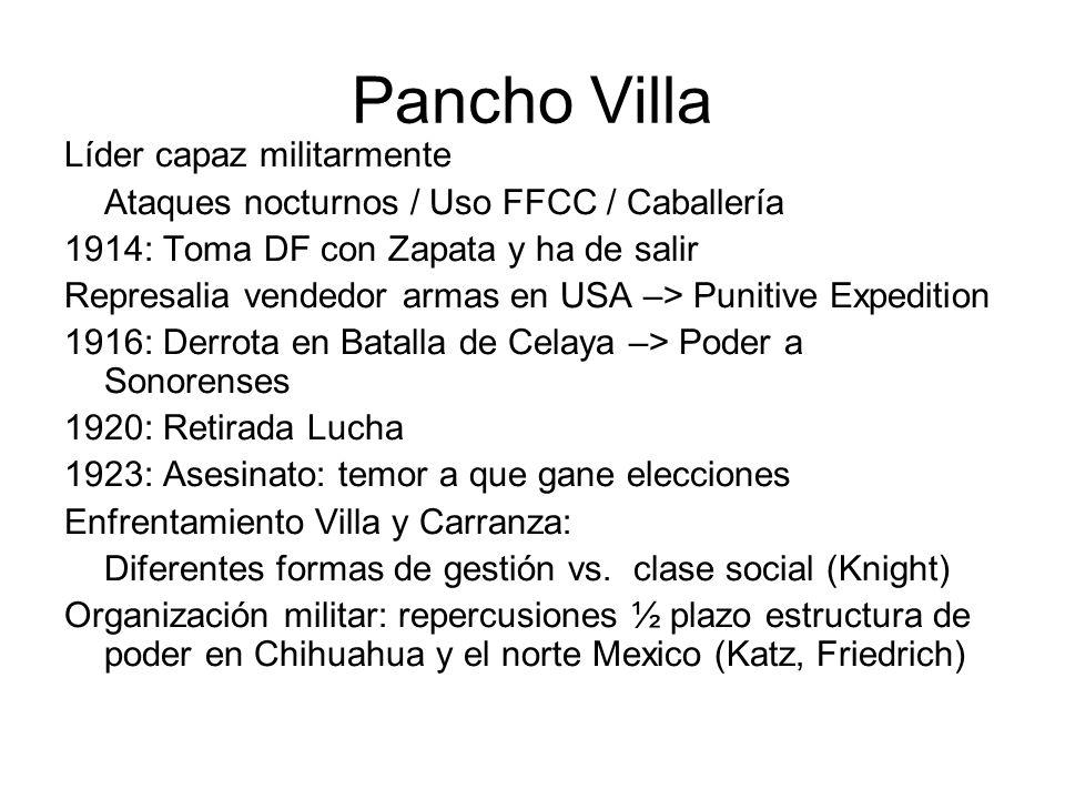 Pancho Villa Líder capaz militarmente Ataques nocturnos / Uso FFCC / Caballería 1914: Toma DF con Zapata y ha de salir Represalia vendedor armas en US