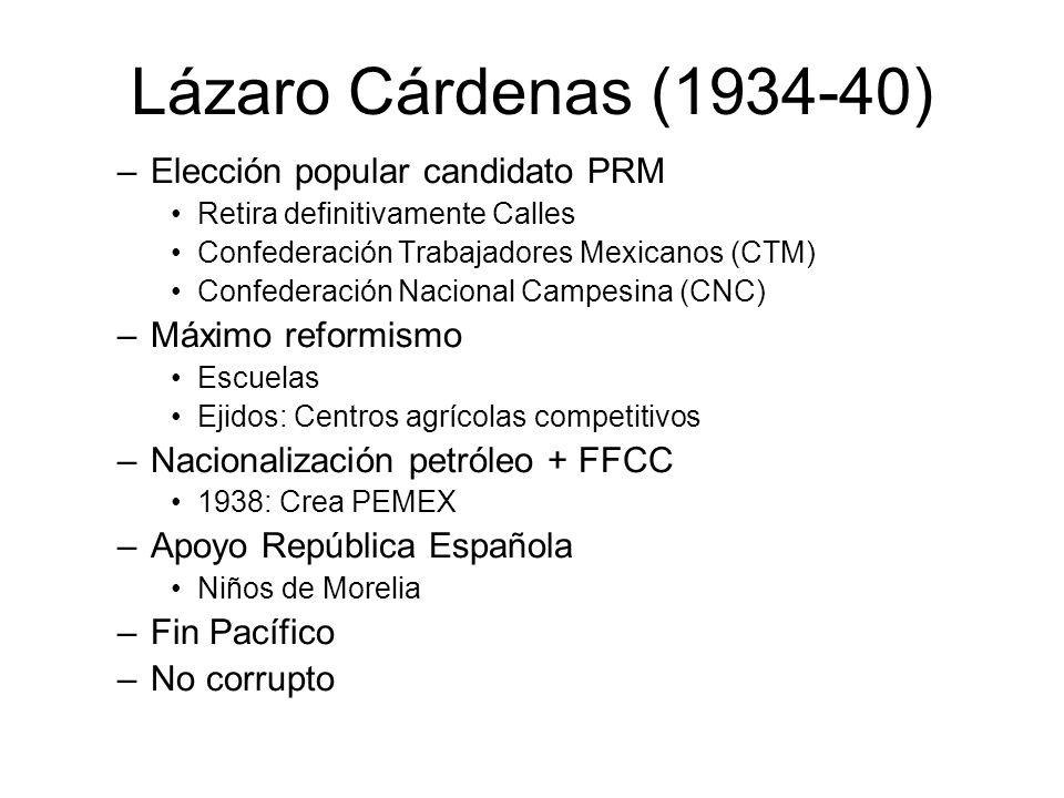 Lázaro Cárdenas (1934-40) –Elección popular candidato PRM Retira definitivamente Calles Confederación Trabajadores Mexicanos (CTM) Confederación Nacio