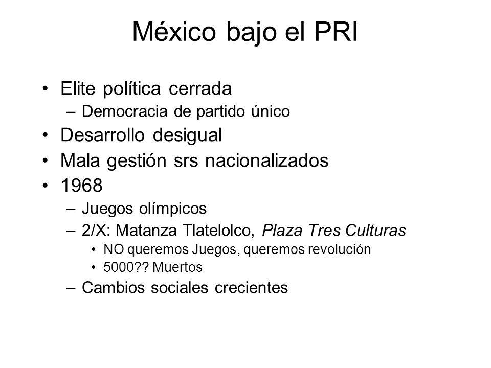 México bajo el PRI Elite política cerrada –Democracia de partido único Desarrollo desigual Mala gestión srs nacionalizados 1968 –Juegos olímpicos –2/X