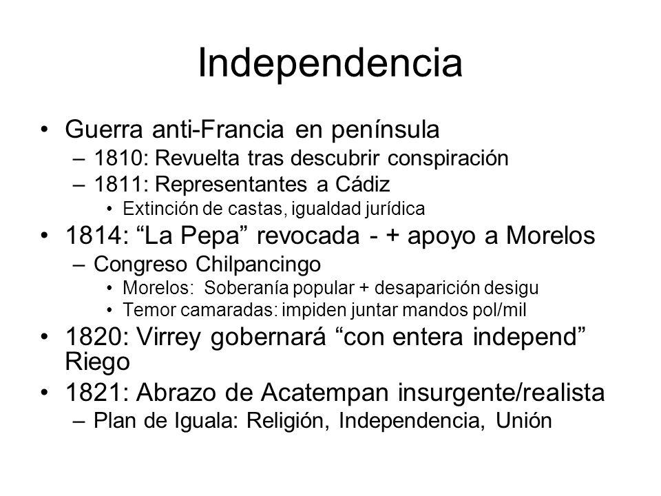 Independencia Guerra anti-Francia en península –1810: Revuelta tras descubrir conspiración –1811: Representantes a Cádiz Extinción de castas, igualdad