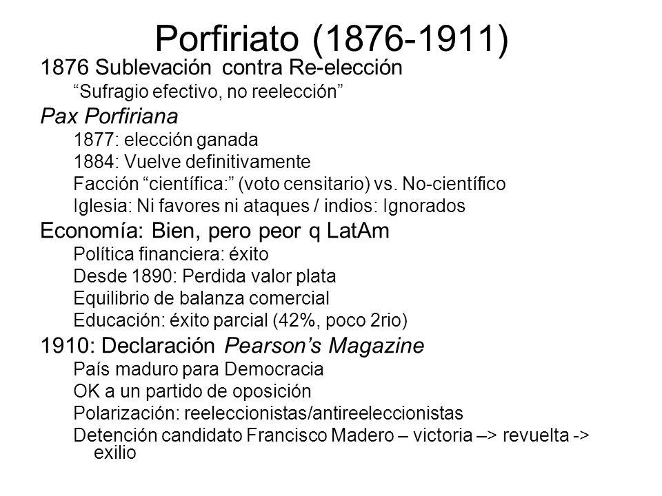 Porfiriato (1876-1911) 1876 Sublevación contra Re-elección Sufragio efectivo, no reelección Pax Porfiriana 1877: elección ganada 1884: Vuelve definiti