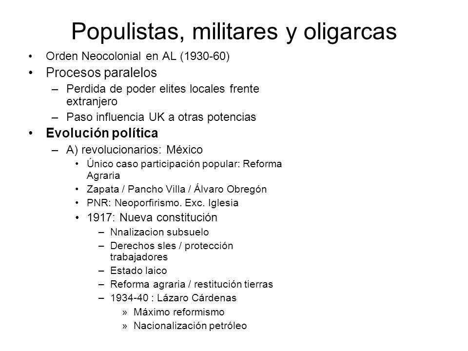 Populistas, militares y oligarcas Orden Neocolonial en AL (1930-60) Procesos paralelos –Perdida de poder elites locales frente extranjero –Paso influe
