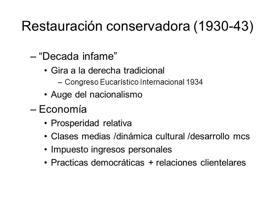 Restauración conservadora (1930-43) –Decada infame Gira a la derecha tradicional –Congreso Eucarístico Internacional 1934 Auge del nacionalismo –Econo