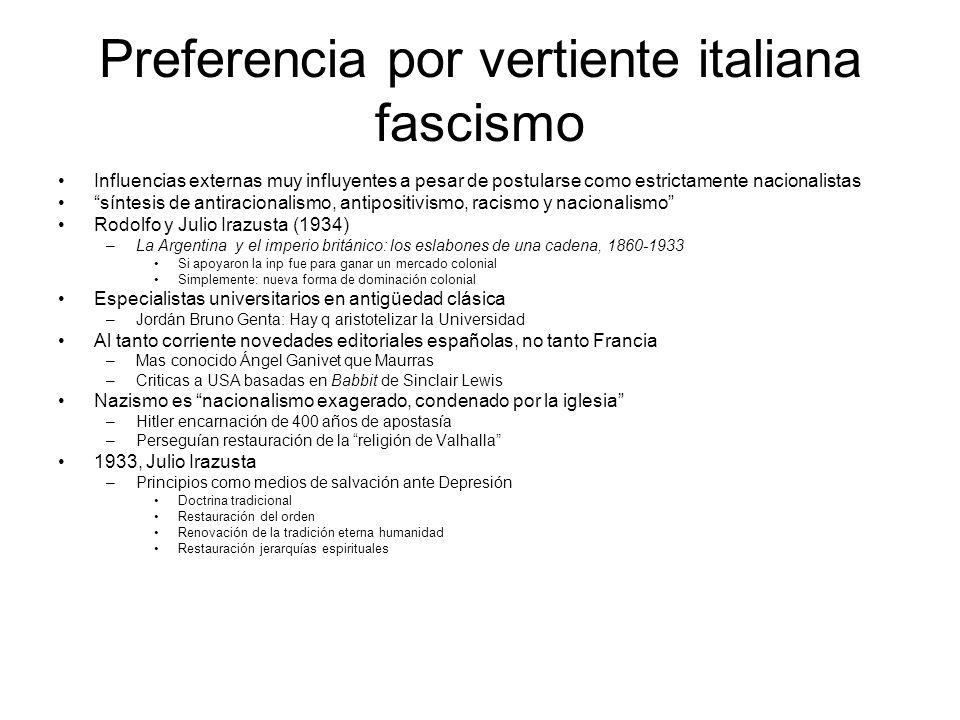 Preferencia por vertiente italiana fascismo Influencias externas muy influyentes a pesar de postularse como estrictamente nacionalistas síntesis de an