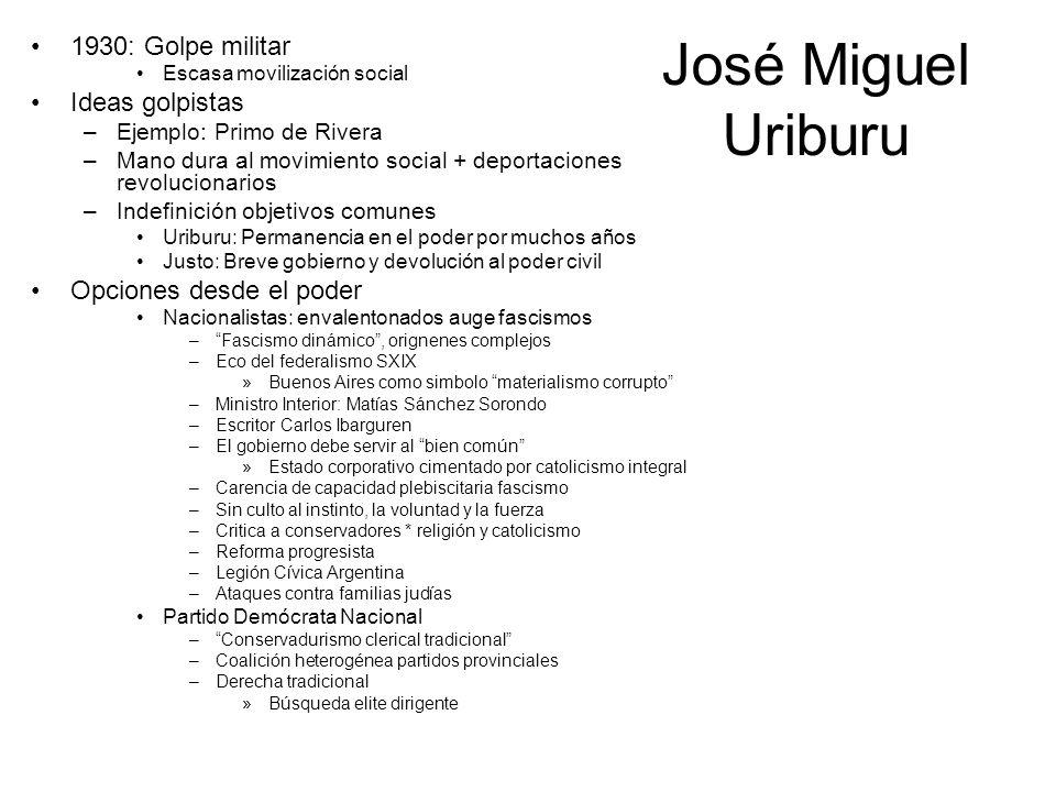 José Miguel Uriburu 1930: Golpe militar Escasa movilización social Ideas golpistas –Ejemplo: Primo de Rivera –Mano dura al movimiento social + deporta