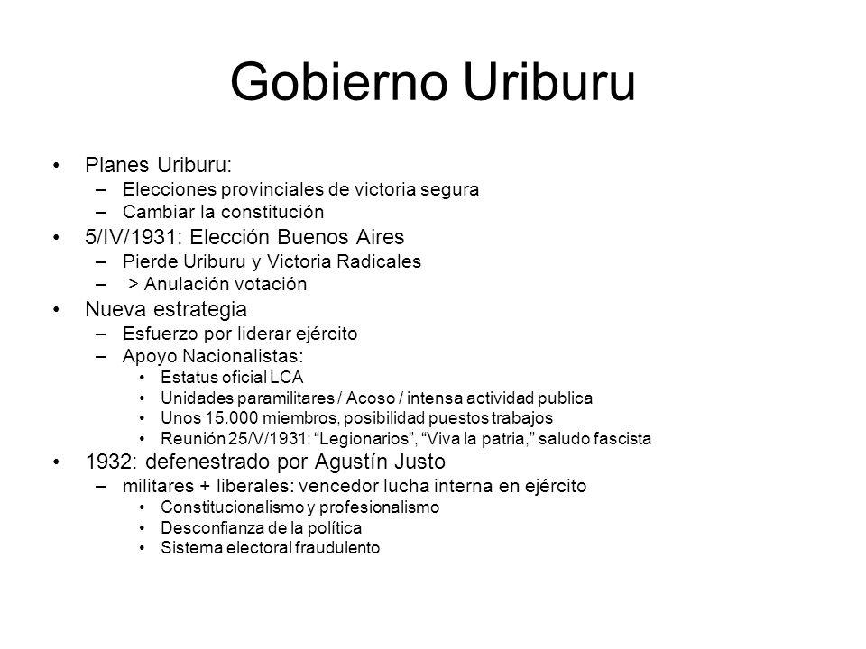 Gobierno Uriburu Planes Uriburu: –Elecciones provinciales de victoria segura –Cambiar la constitución 5/IV/1931: Elección Buenos Aires –Pierde Uriburu