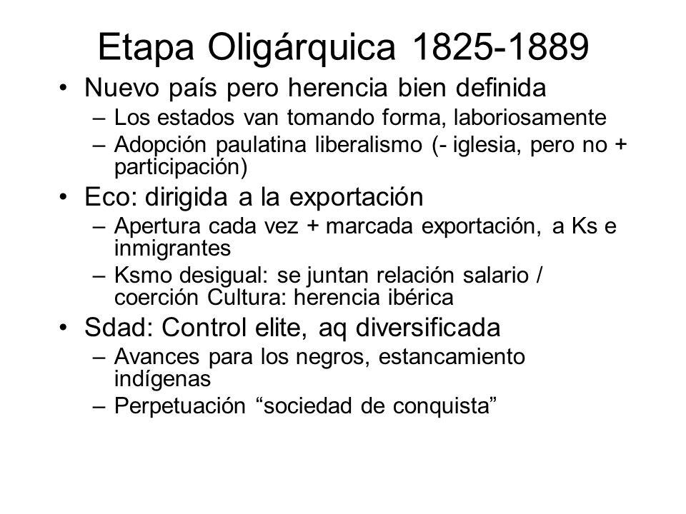 Etapa Oligárquica 1825-1889 Nuevo país pero herencia bien definida –Los estados van tomando forma, laboriosamente –Adopción paulatina liberalismo (- i