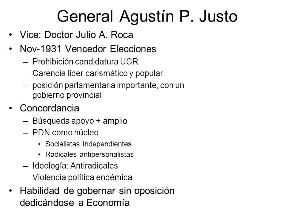 General Agustín P. Justo Vice: Doctor Julio A. Roca Nov-1931 Vencedor Elecciones –Prohibición candidatura UCR –Carencia líder carismático y popular –p
