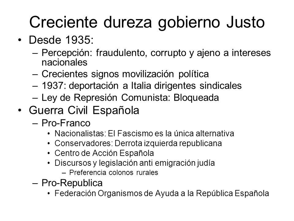 Creciente dureza gobierno Justo Desde 1935: –Percepción: fraudulento, corrupto y ajeno a intereses nacionales –Crecientes signos movilización política
