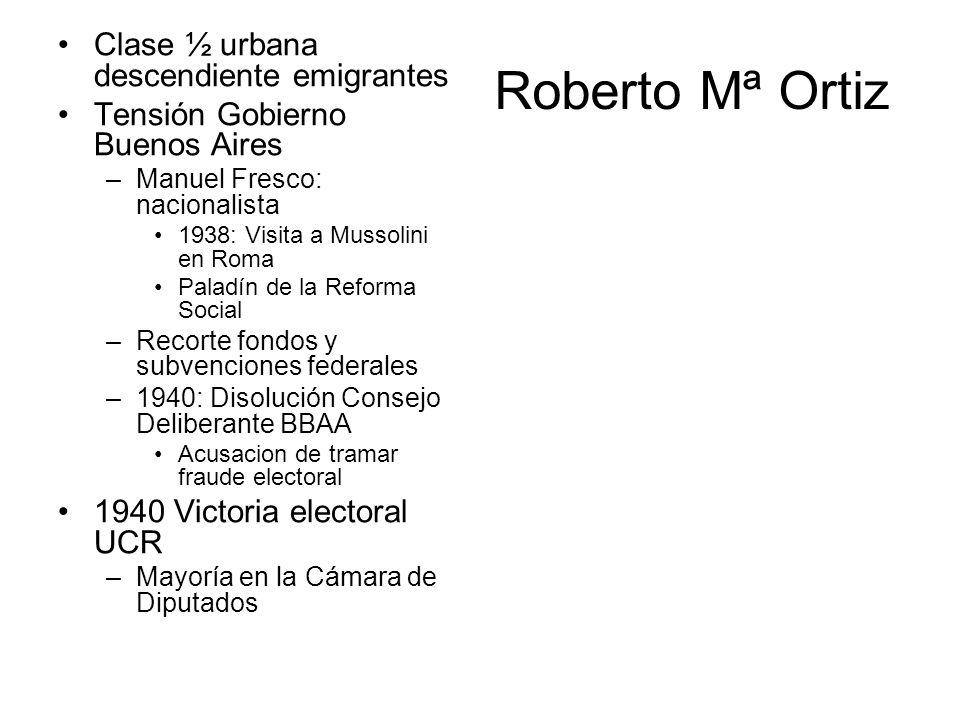 Roberto Mª Ortiz Clase ½ urbana descendiente emigrantes Tensión Gobierno Buenos Aires –Manuel Fresco: nacionalista 1938: Visita a Mussolini en Roma Pa