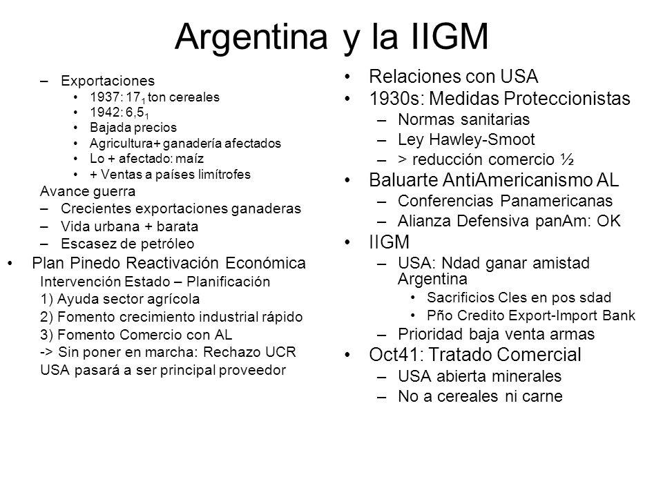 Argentina y la IIGM –Exportaciones 1937: 17 1 ton cereales 1942: 6,5 1 Bajada precios Agricultura+ ganadería afectados Lo + afectado: maíz + Ventas a