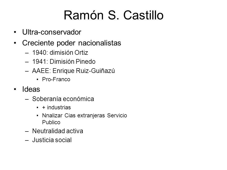 Ramón S. Castillo Ultra-conservador Creciente poder nacionalistas –1940: dimisión Ortiz –1941: Dimisión Pinedo –AAEE: Enrique Ruiz-Guiñazú Pro-Franco