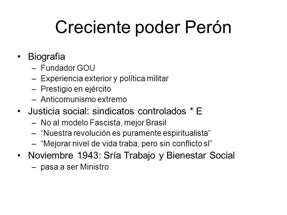Creciente poder Perón Biografia –Fundador GOU –Experiencia exterior y política militar –Prestigio en ejército –Anticomunismo extremo Justicia social: