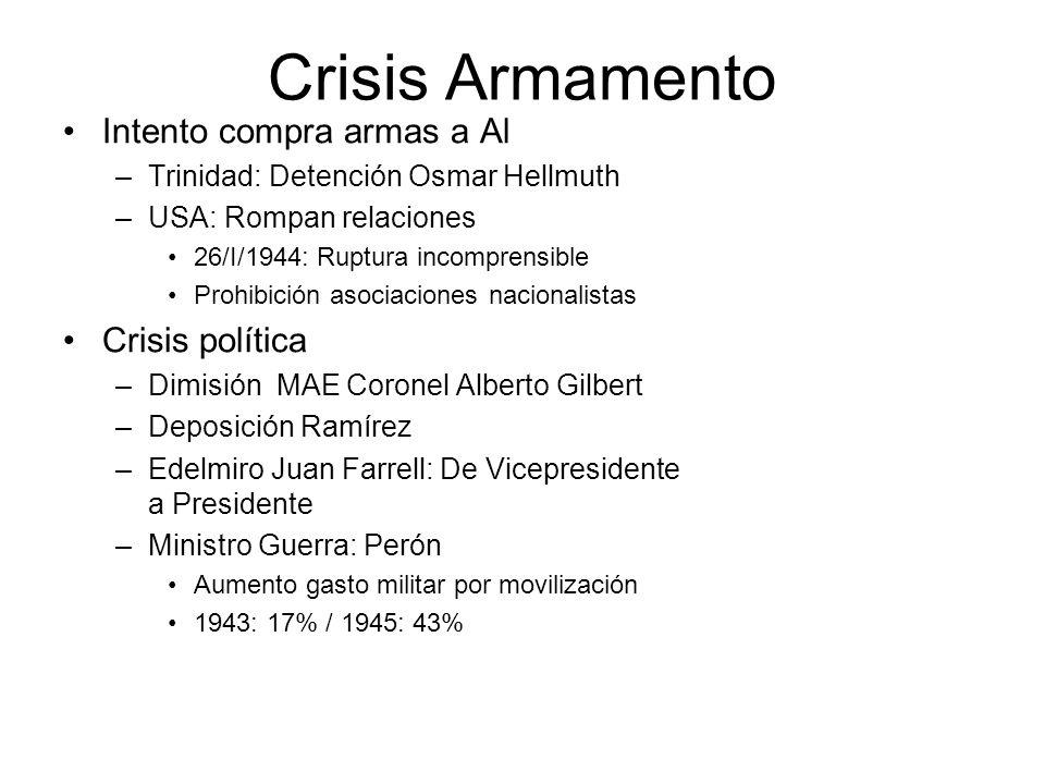 Crisis Armamento Intento compra armas a Al –Trinidad: Detención Osmar Hellmuth –USA: Rompan relaciones 26/I/1944: Ruptura incomprensible Prohibición a