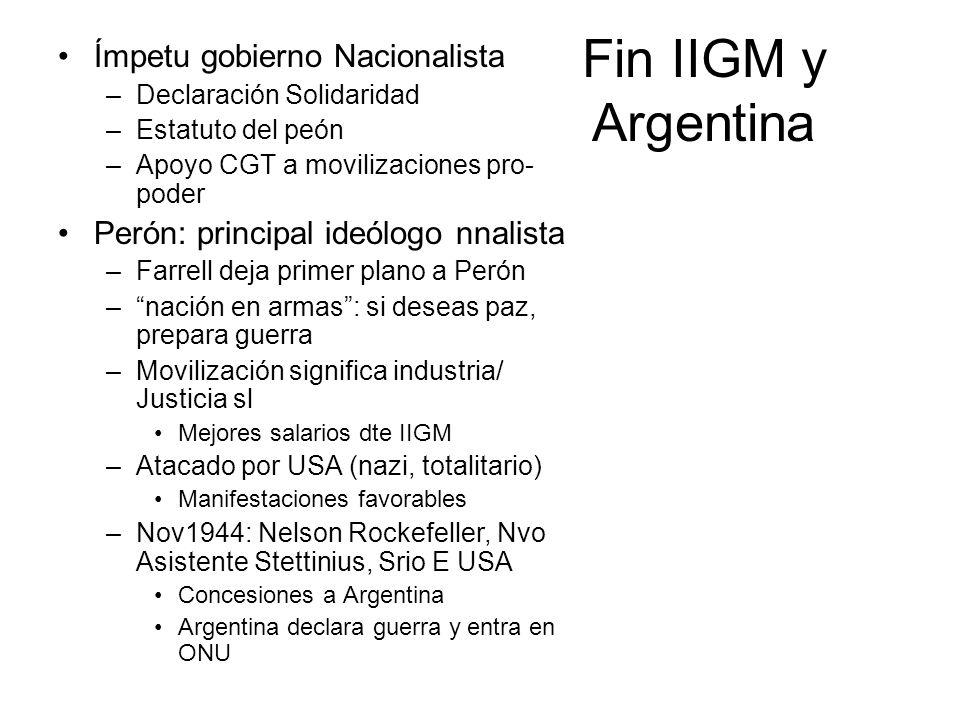 Fin IIGM y Argentina Ímpetu gobierno Nacionalista –Declaración Solidaridad –Estatuto del peón –Apoyo CGT a movilizaciones pro- poder Perón: principal